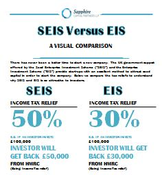 A_visual_comparison_of_SEIS_and_EIS