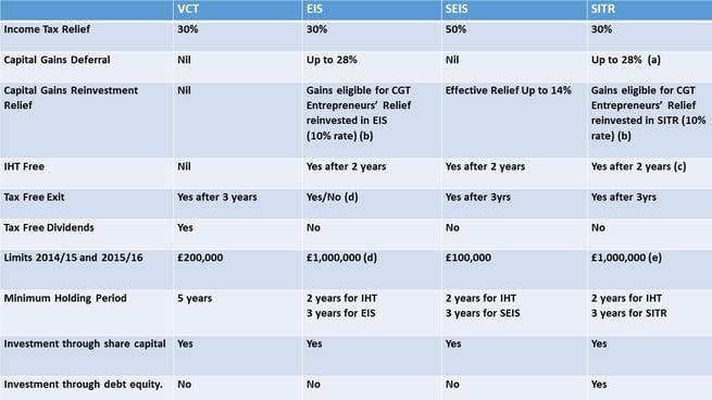 Tax_summary_schemes__2
